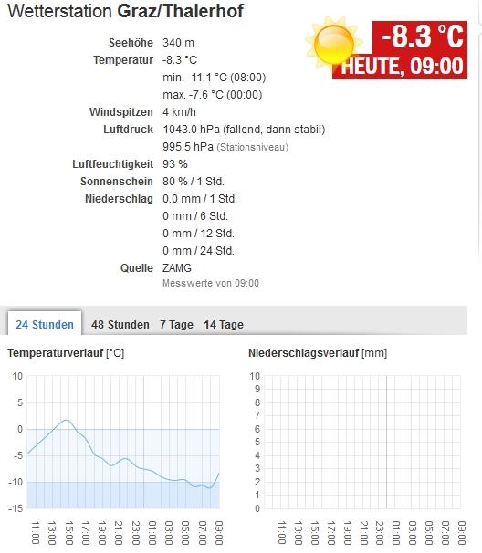 2016-12-30-09_21_15-bergfex_-wetterstation-graz_thalerhof-steiermark